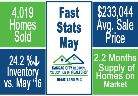 KC Market Update Fast Stats May 2017