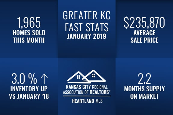 Kansas City Real Estate Fast Facts - January 2019, Group O'Dell