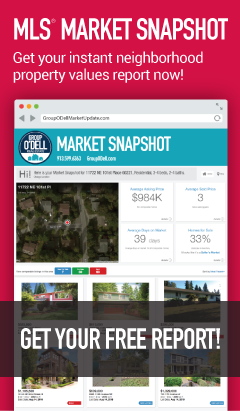 MLS Market Snapshot - Get your instant neighborhood  property values report now!