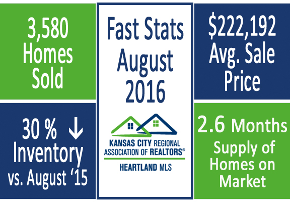 fast-stats-august-2016-copy