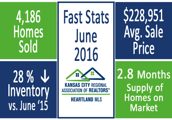 fast-stats-june-2016-copy