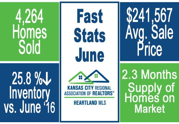 KC Market Update Fast Stats June 2017