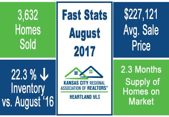KC Market Update Fast Stats August 2017
