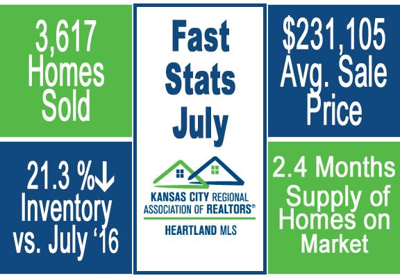 KC Market Update Fast Stats July 2017
