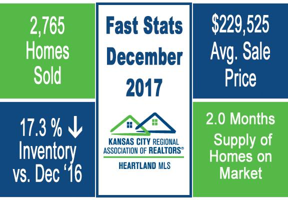 Group O'Dell KC Market Update Fast Stats December 2017