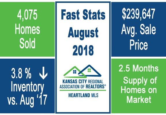 Group O'Dell: Kansas City Fast Stats August 2018