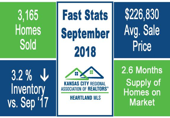 September 2018 Market Report