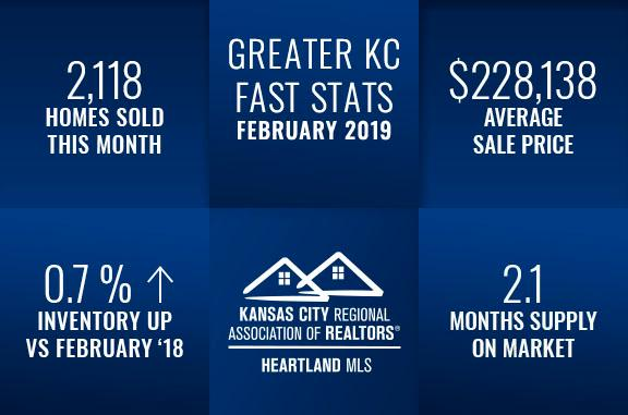 Kansas City Real Estate Fast Stats February 2019