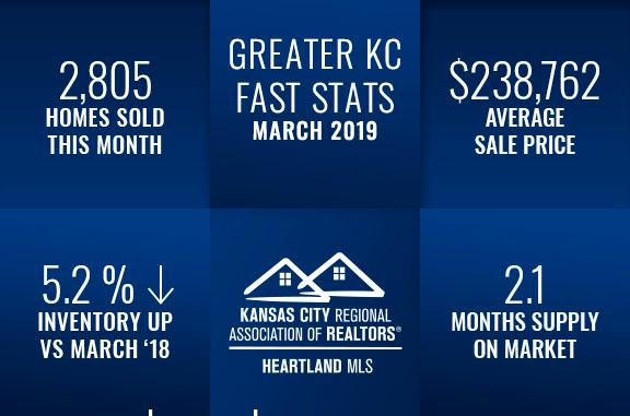 Fast Stats March 2019