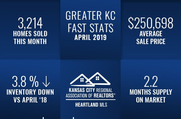 Kansas City Real Estate Fast Stats April 2019