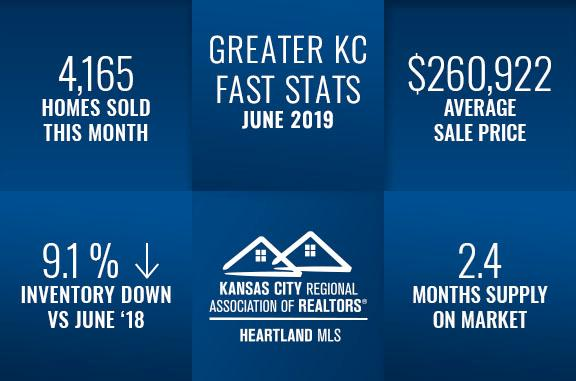 Kansas City Real Estate Fast Stats June 2019