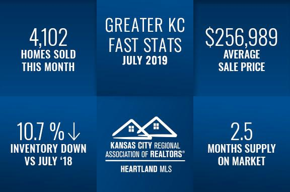 Kansas City Real Estate Fast Stats July 2019