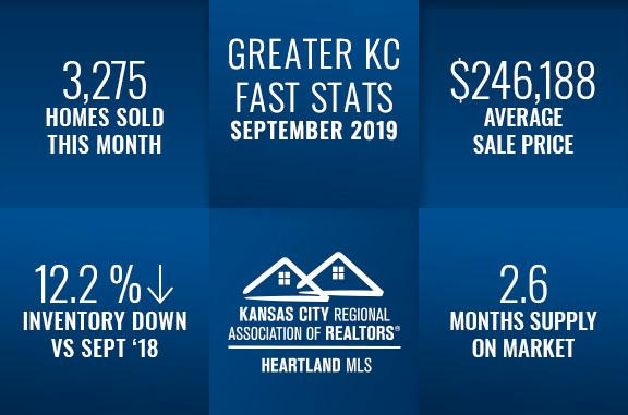 Kansas City Real Estate Fast Stats September 2019
