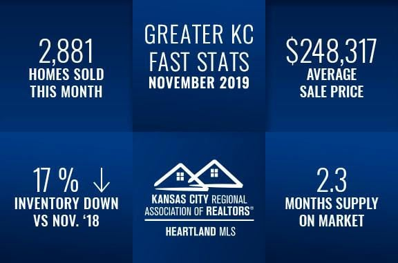 Kansas City Real Estate Fast Stats November 2019, Group O'Dell Real Estate Kansas City