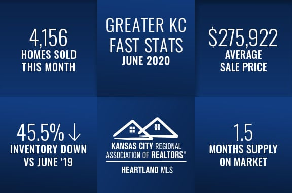 Kansas City Real Estate Fast Stats June 2020, Group O'Dell Real Estate Kansas City